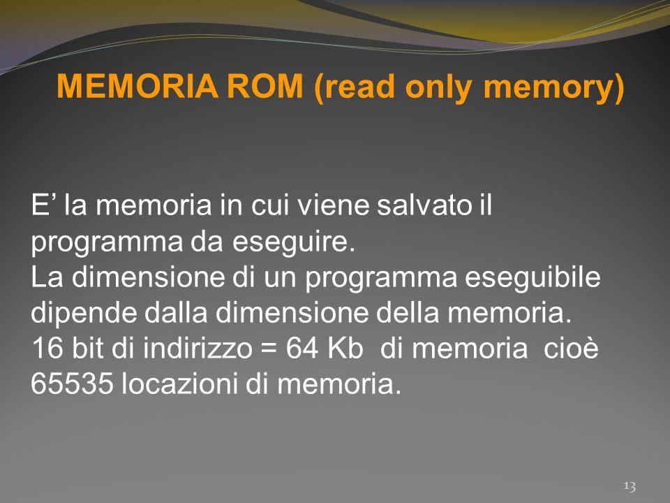 MEMORIA ROM (read only memory) E' la memoria in cui viene salvato il programma da eseguire. La dimensione di un programma eseguibile dipende dalla dim