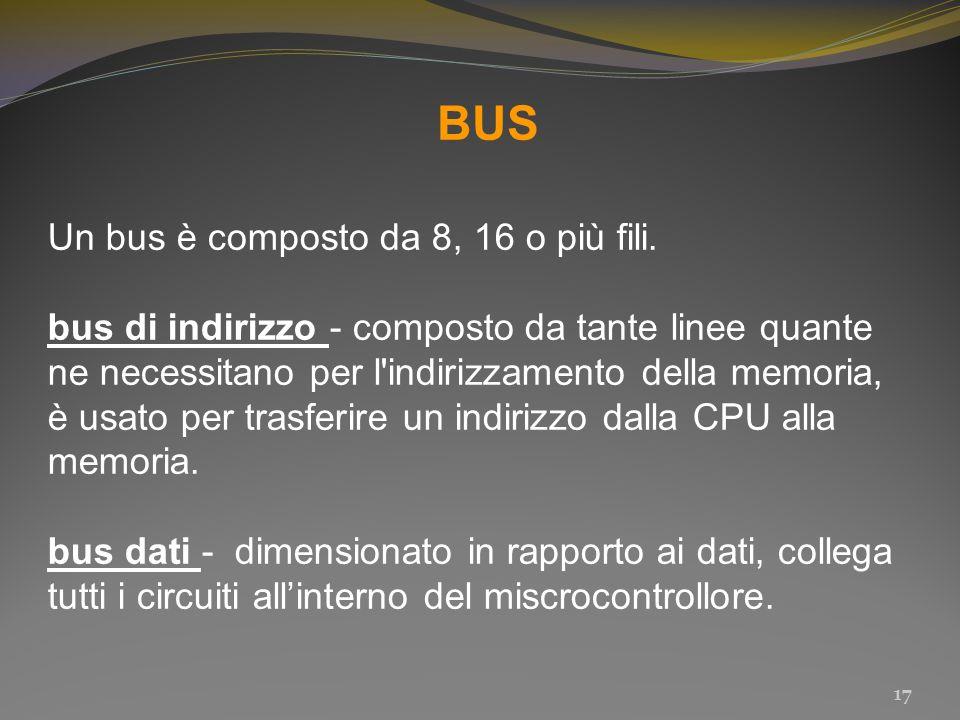 BUS Un bus è composto da 8, 16 o più fili. bus di indirizzo - composto da tante linee quante ne necessitano per l'indirizzamento della memoria, è usat