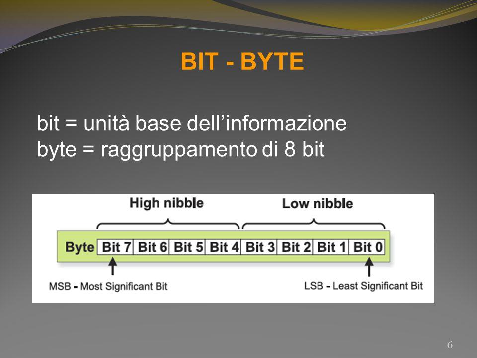 BIT - BYTE bit = unità base dell'informazione byte = raggruppamento di 8 bit 6