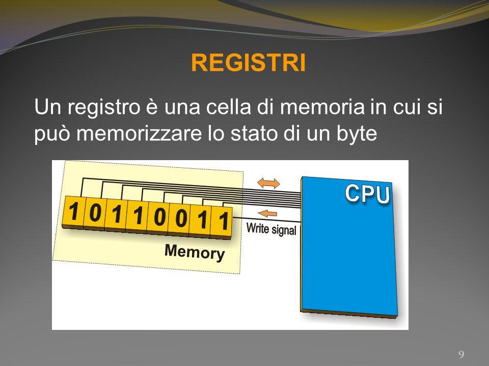REGISTRI Un registro è una cella di memoria in cui si può memorizzare lo stato di un byte 9
