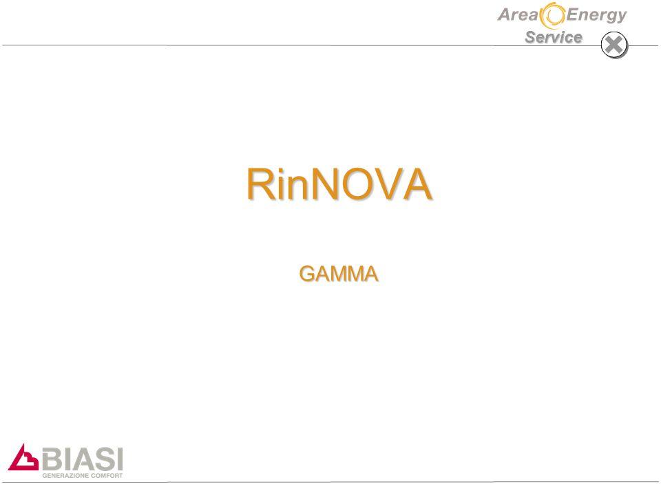 Service RinNOVA GAMMA