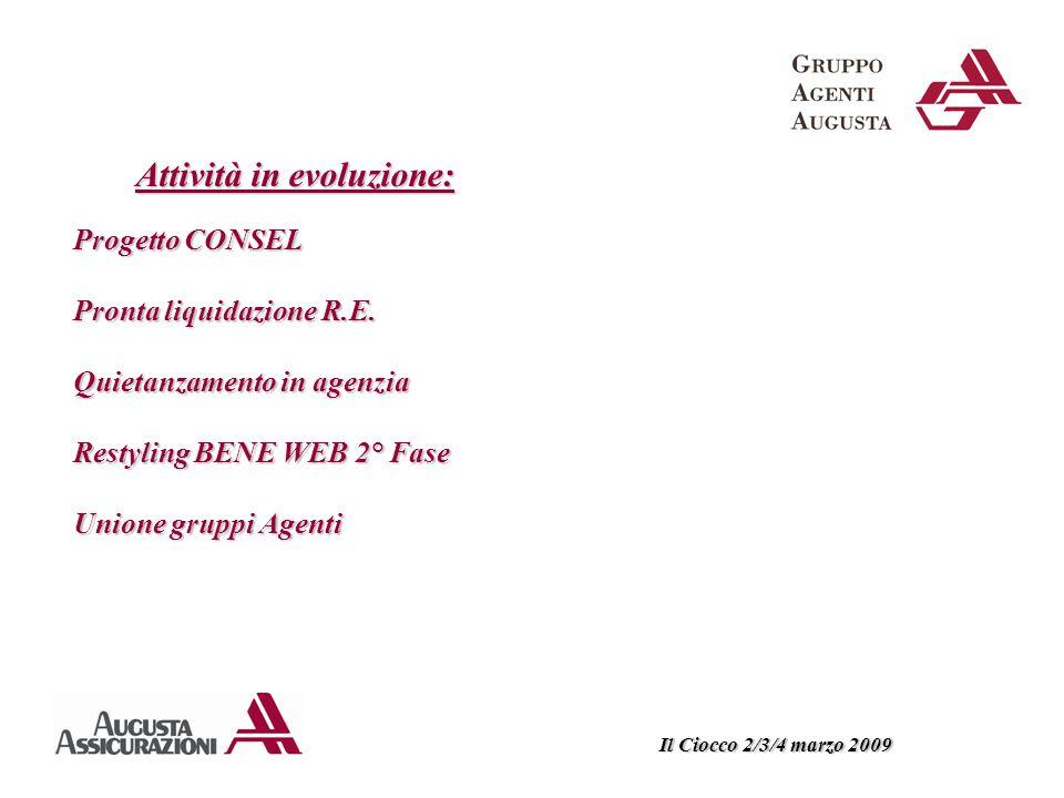 Progetto CONSEL Pronta liquidazione R.E.
