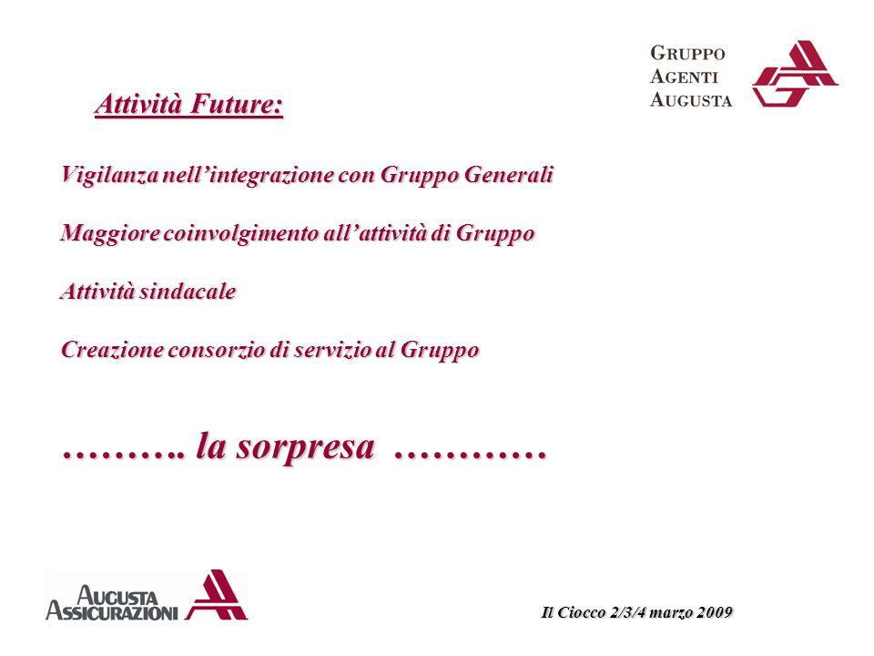 ANNO 2009 POLIZZA RCT OFFERTA DAL GRUPPO AGENTI ANNO 2009 POLIZZA RCT OFFERTA DAL GRUPPO AGENTI Il Ciocco 2/3/4 marzo 2009