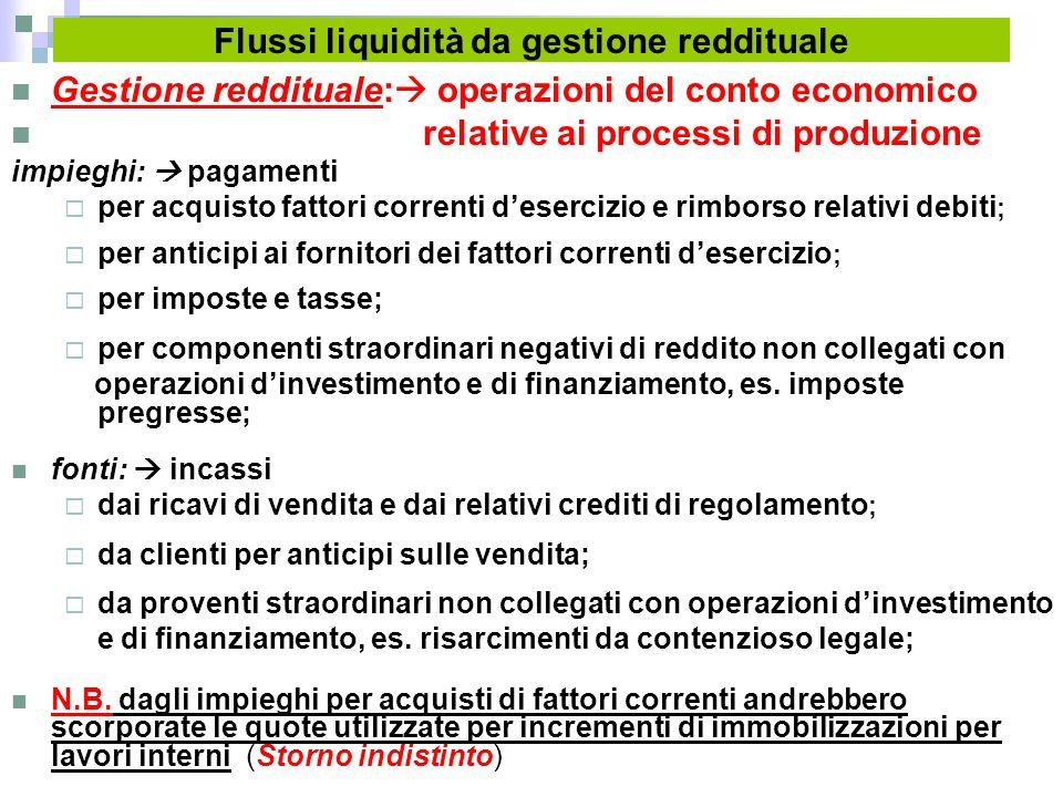 Flussi liquidità da gestione reddituale Gestione reddituale:  operazioni del conto economico relative ai processi di produzione impieghi:  pagamenti