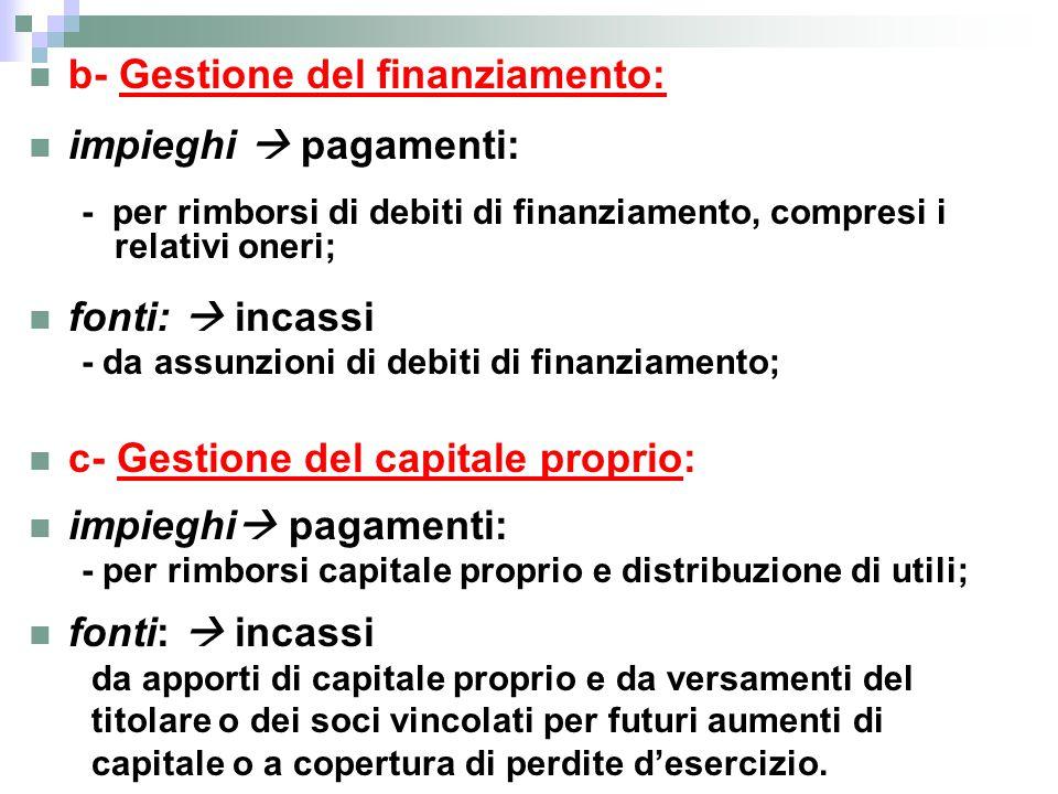 b- Gestione del finanziamento: impieghi  pagamenti: - per rimborsi di debiti di finanziamento, compresi i relativi oneri; fonti:  incassi - da assun