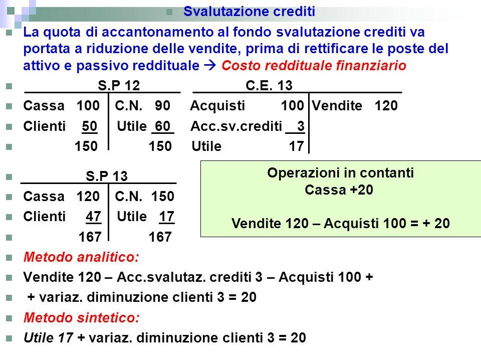 Svalutazione crediti La quota di accantonamento al fondo svalutazione crediti va portata a riduzione delle vendite, prima di rettificare le poste del