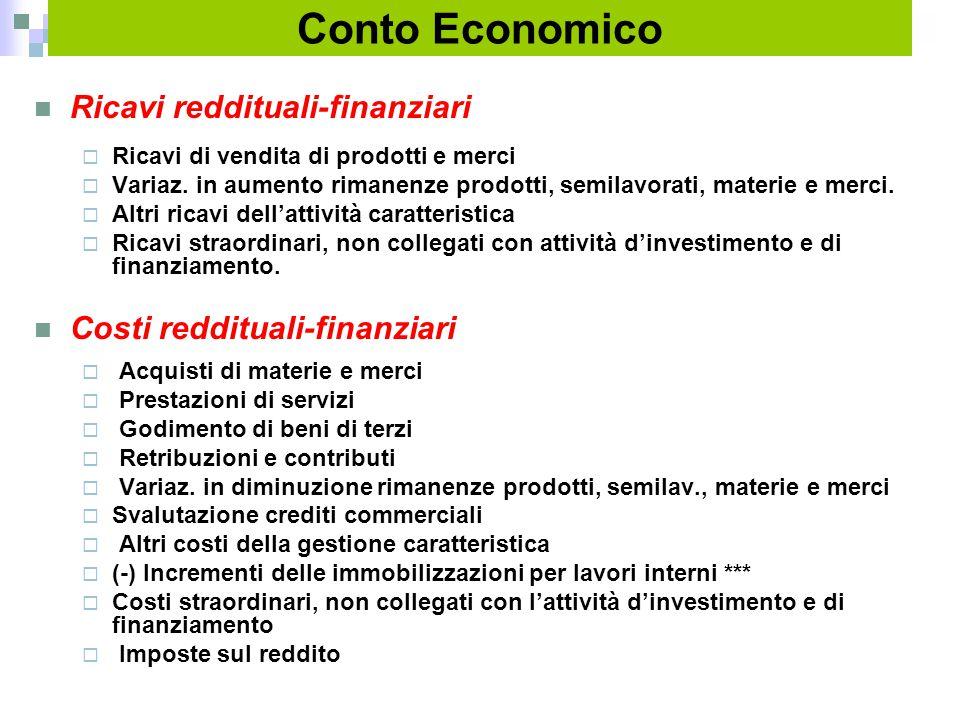 Conto Economico Ricavi reddituali-finanziari  Ricavi di vendita di prodotti e merci  Variaz. in aumento rimanenze prodotti, semilavorati, materie e