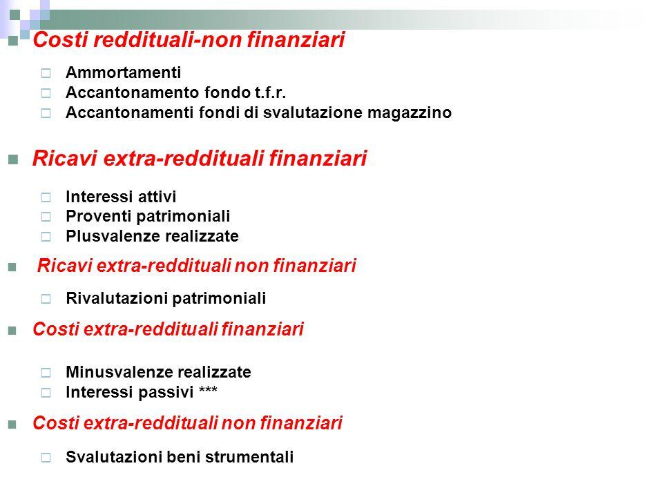 Costi reddituali-non finanziari  Ammortamenti  Accantonamento fondo t.f.r.  Accantonamenti fondi di svalutazione magazzino Ricavi extra-reddituali