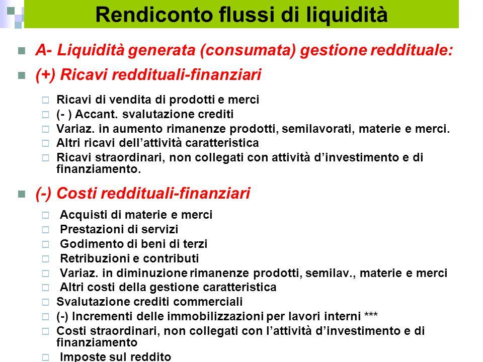 A- Liquidità generata (consumata) gestione reddituale: (+) Ricavi reddituali-finanziari  Ricavi di vendita di prodotti e merci  (- ) Accant. svaluta