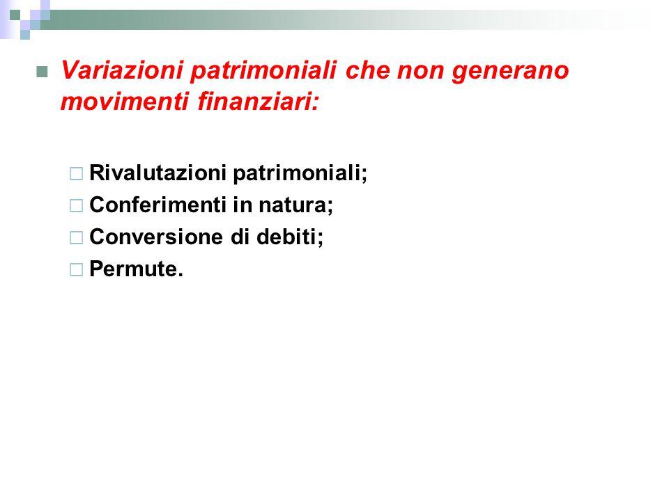 Variazioni patrimoniali che non generano movimenti finanziari:  Rivalutazioni patrimoniali;  Conferimenti in natura;  Conversione di debiti;  Perm