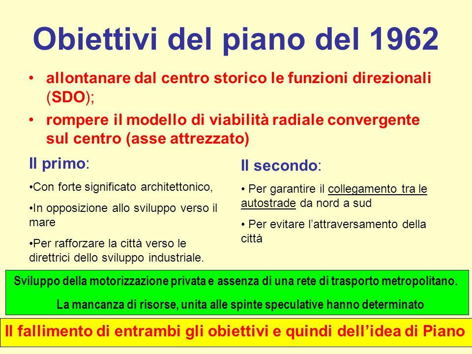 Obiettivi del piano del 1962 allontanare dal centro storico le funzioni direzionali (SDO); rompere il modello di viabilità radiale convergente sul centro (asse attrezzato) Il primo: Con forte significato architettonico, In opposizione allo sviluppo verso il mare Per rafforzare la città verso le direttrici dello sviluppo industriale.