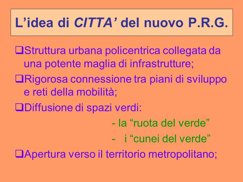 L'idea di CITTA' del nuovo P.R.G.  Struttura urbana policentrica collegata da una potente maglia di infrastrutture;  Rigorosa connessione tra piani