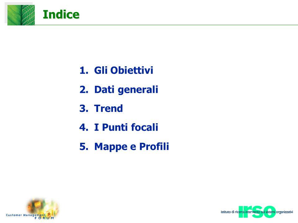 Indice 1.Gli Obiettivi 2.Dati generali 3.Trend 4.I Punti focali 5.Mappe e Profili