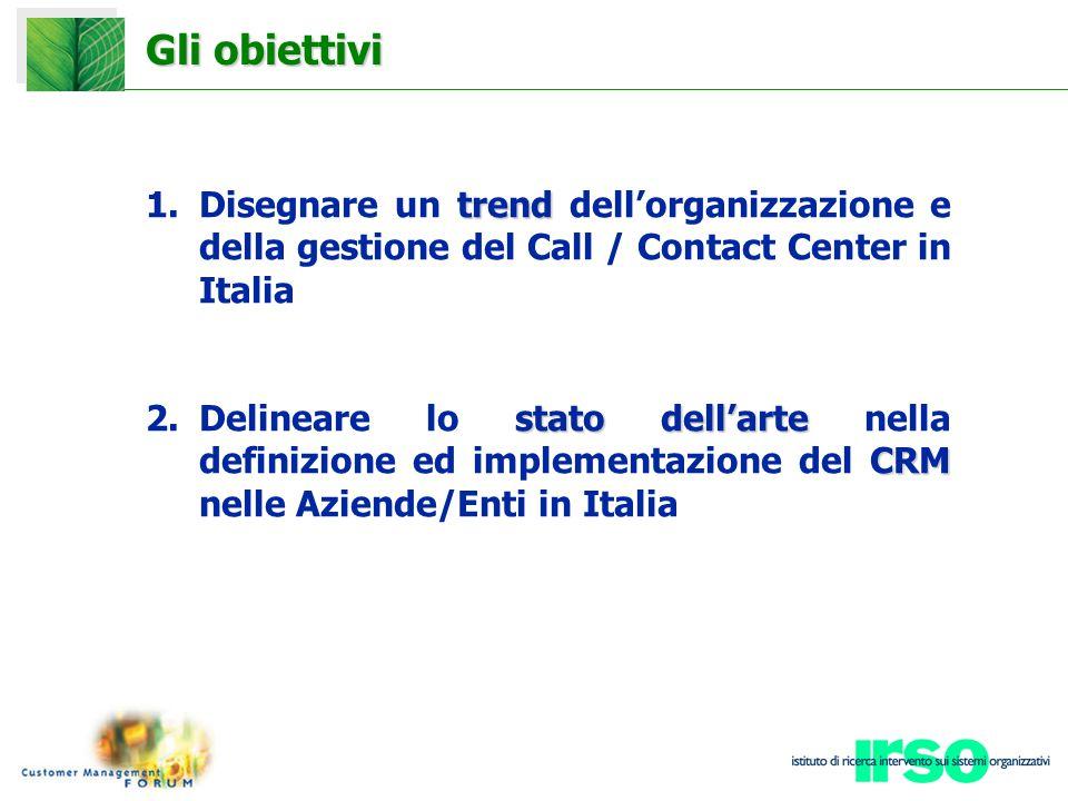 Gli obiettivi trend 1.Disegnare un trend dell'organizzazione e della gestione del Call / Contact Center in Italia stato dell'arte CRM 2.Delineare lo stato dell'arte nella definizione ed implementazione del CRM nelle Aziende/Enti in Italia