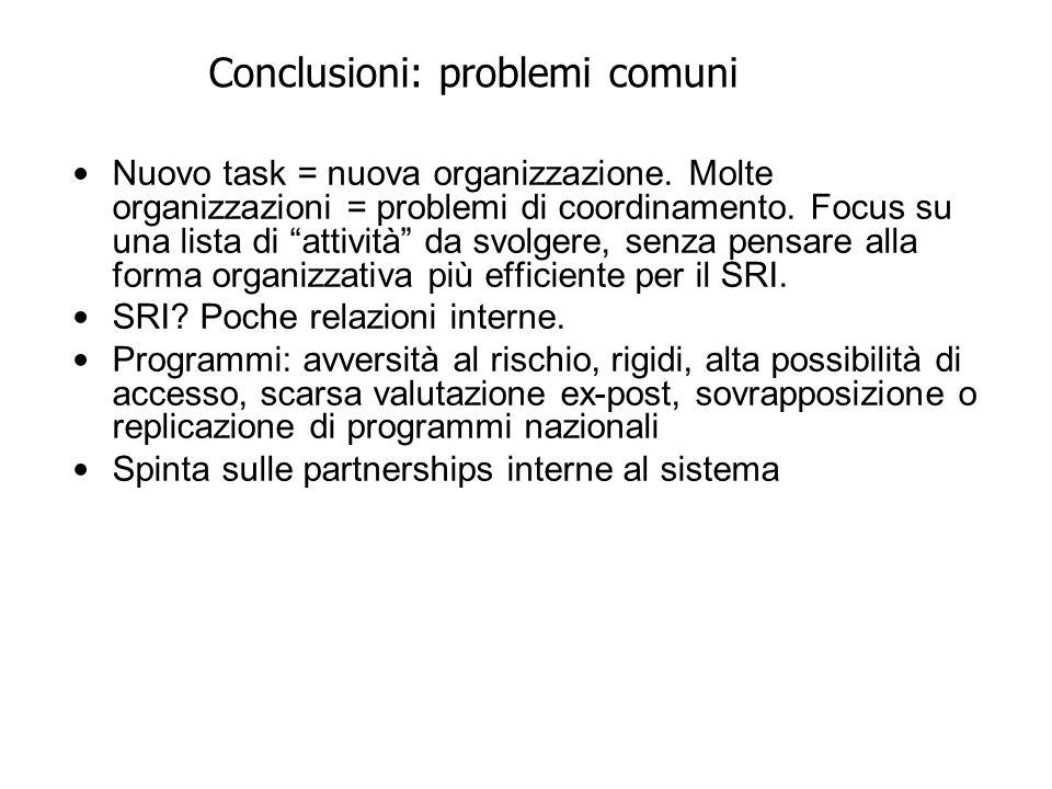 Nuovo task = nuova organizzazione. Molte organizzazioni = problemi di coordinamento.