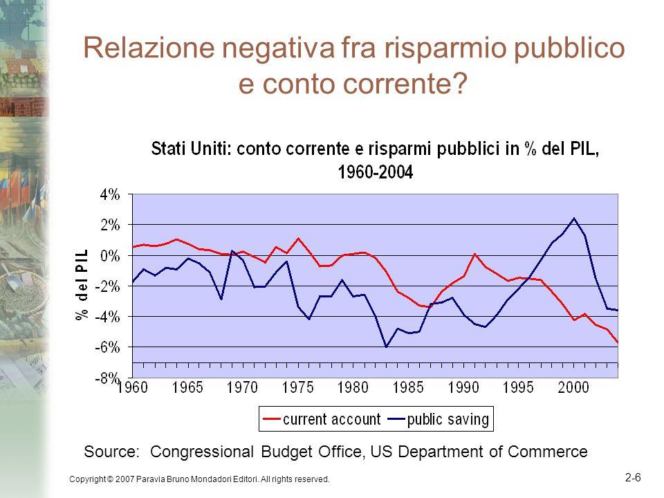 Risparmio pubblico (T-G) conto corrente (X-M) Copyright © 2007 Paravia Bruno Mondadori Editori.