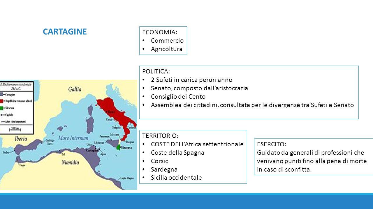 ROMA CONTRO CARTAGINE Inizialmente i rapporti tra le due città erano regolati da rapporti commerciali che lasciavano a Roma il controllo della penisola italica mentre Cartagine predominava sul mare.