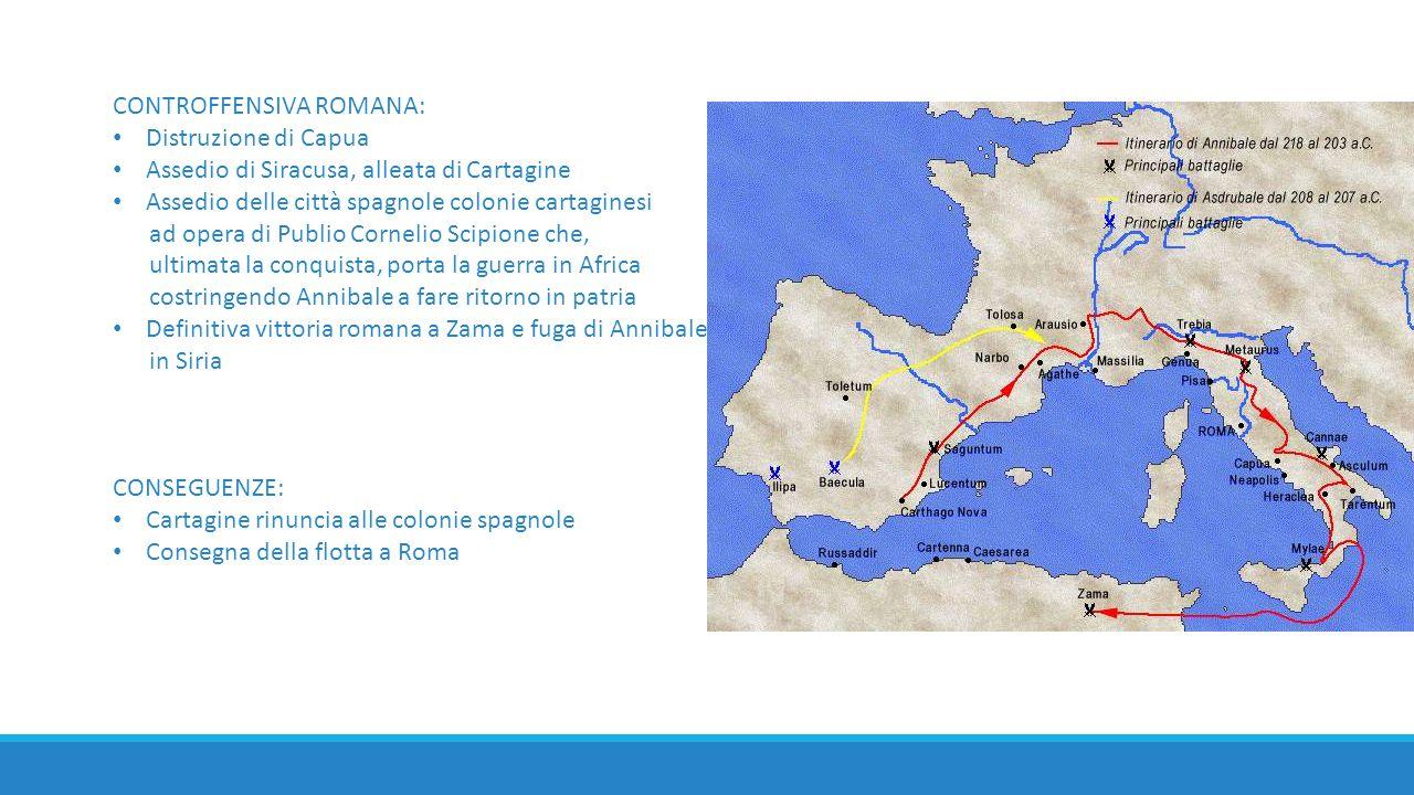 CONTROFFENSIVA ROMANA: Distruzione di Capua Assedio di Siracusa, alleata di Cartagine Assedio delle città spagnole colonie cartaginesi ad opera di Pub