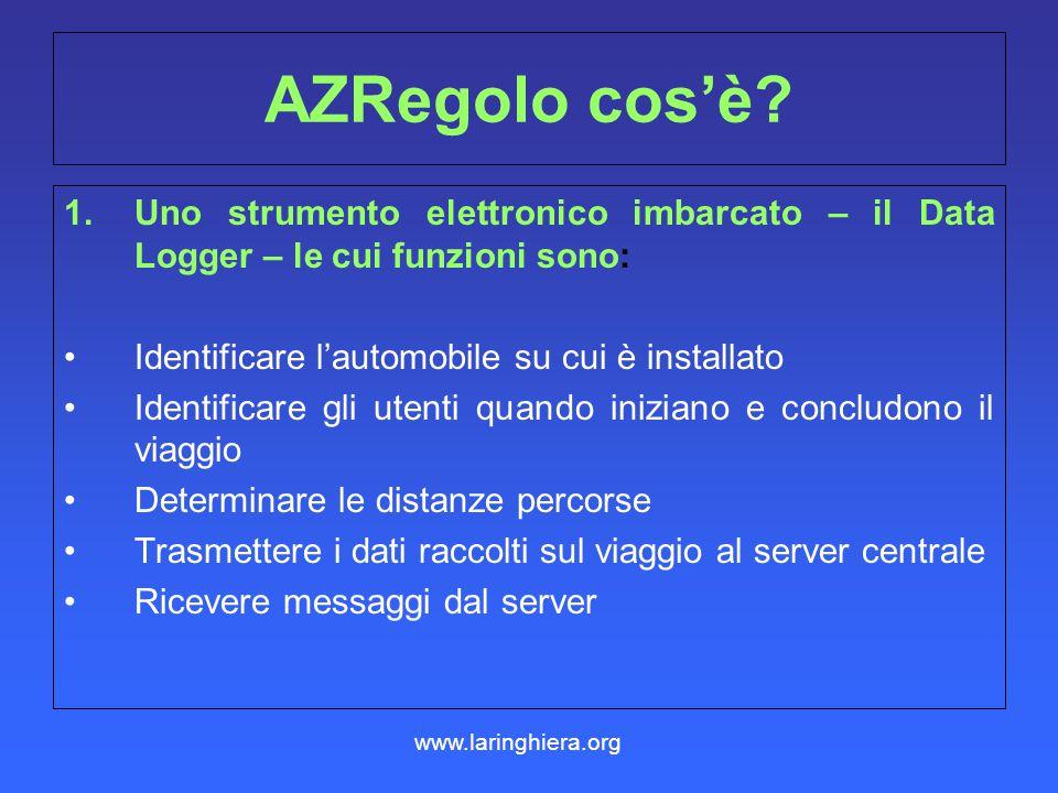 Aspetti tecnologici del car-pooling AZregolo La tecnologia al servizio del car-pooling www.laringhiera.org