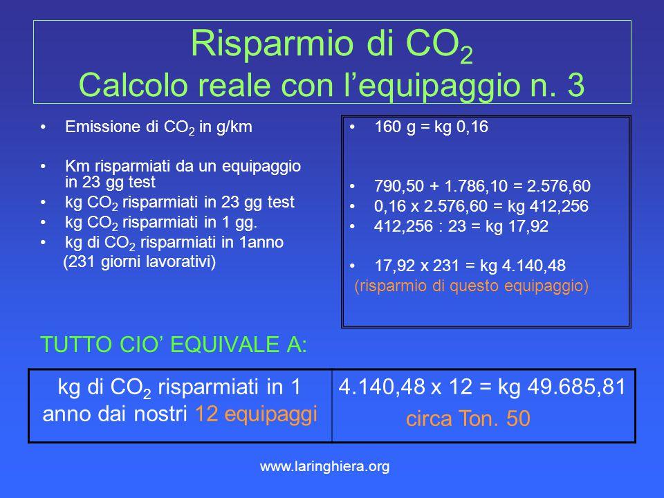 Risparmio di emissione di CO 2 www.laringhiera.org