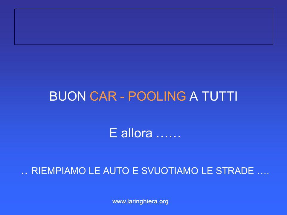 Azioni di intervento Essendo nella sua fase embrionale per promuovere il car-pooling è necessario: Creare dei link tra siti aziendali ed il sito del c