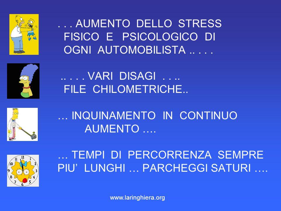 ...AUMENTO DELLO STRESS FISICO E PSICOLOGICO DI OGNI AUTOMOBILISTA..........