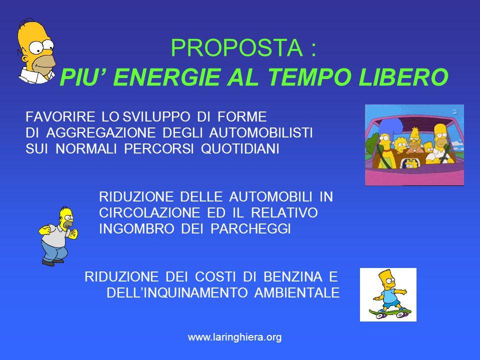... AUMENTO DELLO STRESS FISICO E PSICOLOGICO DI OGNI AUTOMOBILISTA.......... VARI DISAGI.... FILE CHILOMETRICHE.. … INQUINAMENTO IN CONTINUO AUMENTO