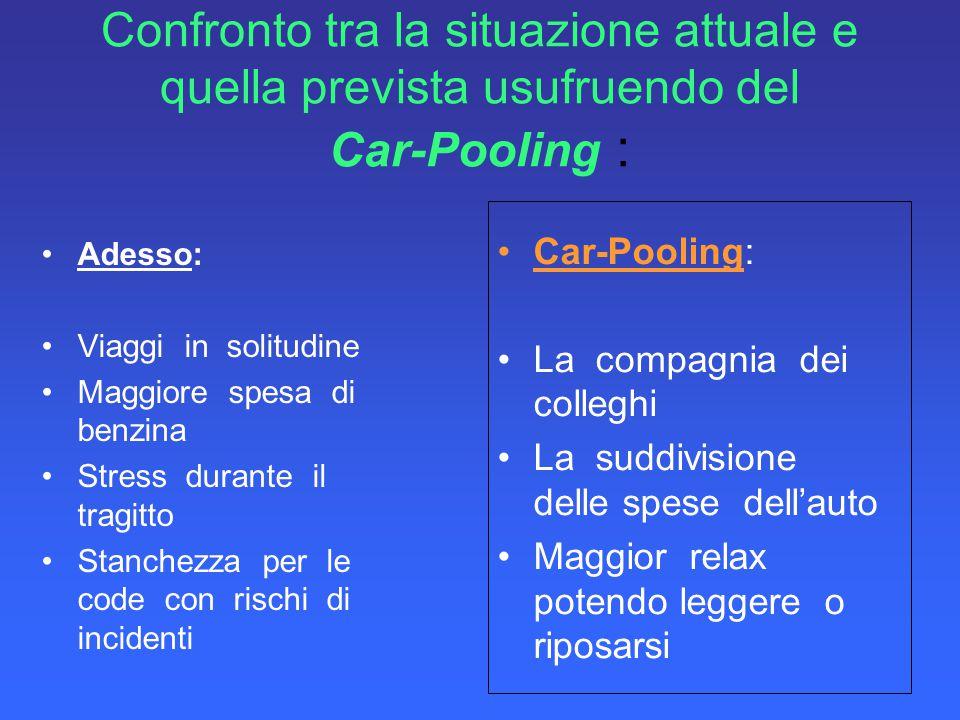 AZRegolo si propone infatti di: Determinare con certezza e trasparenza i costi di utilizzo dell'automobile; Procedere alla suddivisione dei costi tra gli utilizzatori (in modo virtuale per il momento); Misurare e certificare l'utilizzo del car pooling affinchè: a.Gli utenti possano dimostrare il loro contributo al benessere della collettività b.Gli Enti Pubblici possano dare concreti vantaggi a chi lo merita effettivamente, senza disperdere risorse preziose: es.