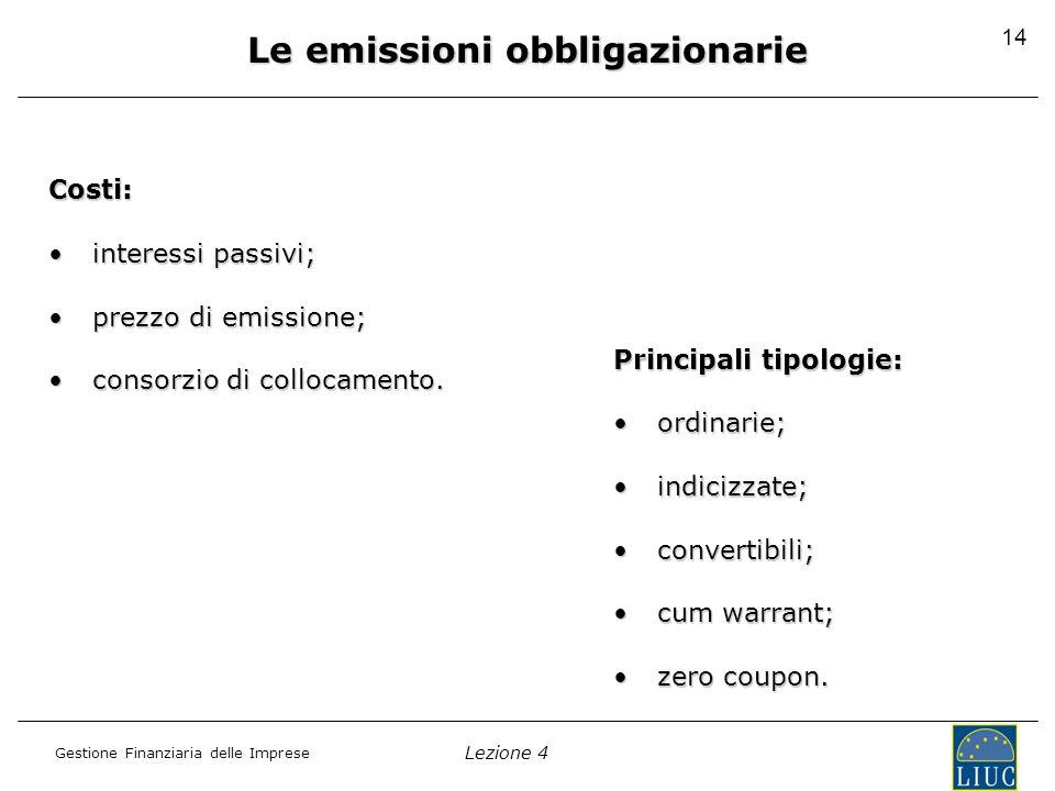 Lezione 4 Gestione Finanziaria delle Imprese 14 Costi: interessi passivi;interessi passivi; prezzo di emissione;prezzo di emissione; consorzio di collocamento.consorzio di collocamento.