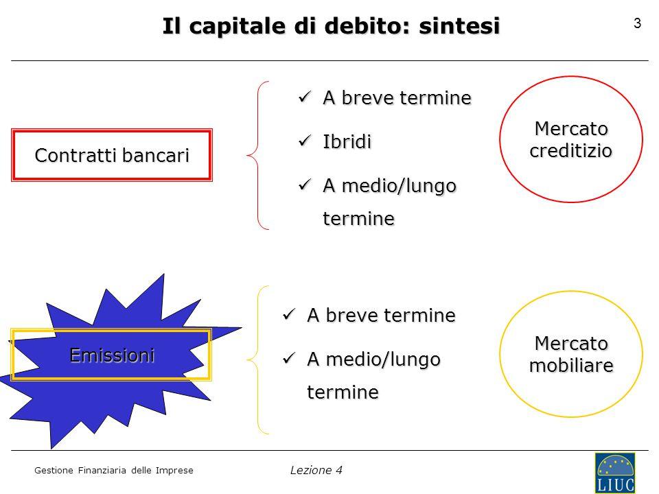 Lezione 4 Gestione Finanziaria delle Imprese 3 Il capitale di debito: sintesi Contratti bancari Emissioni A breve termine A breve termine A medio/lungo termine A medio/lungo termine Mercato creditizio Mercato mobiliare A breve termine A breve termine Ibridi Ibridi A medio/lungo termine A medio/lungo termine