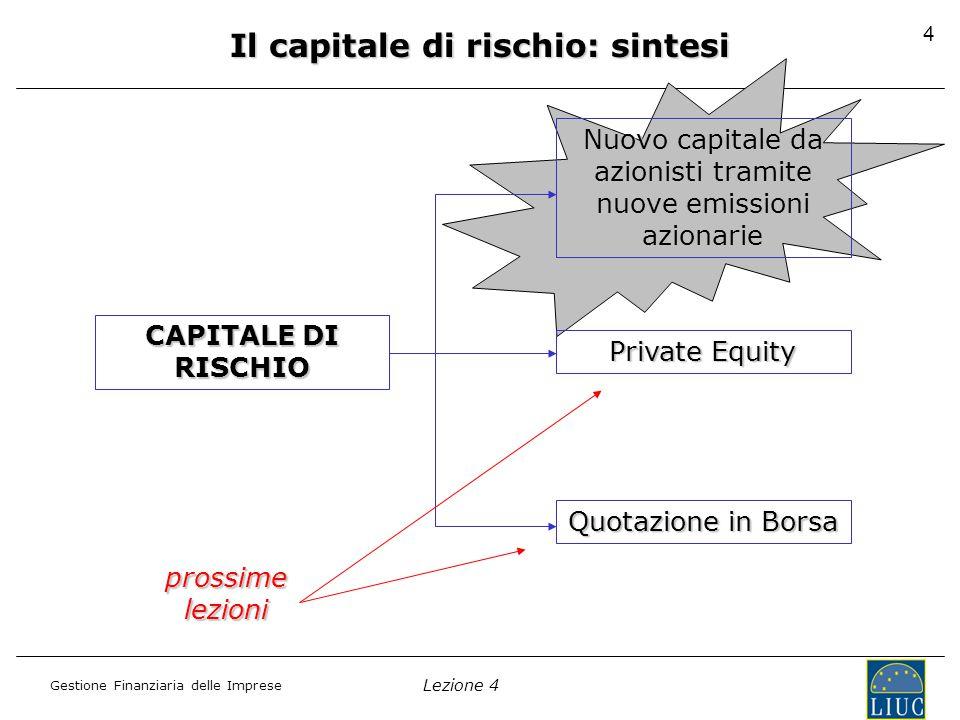 Lezione 4 Gestione Finanziaria delle Imprese 4 Il capitale di rischio: sintesi CAPITALE DI RISCHIO Nuovo capitale da azionisti tramite nuove emissioni azionarie Private Equity Quotazione in Borsa prossime lezioni
