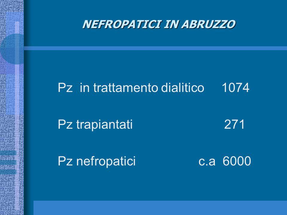 NEFROPATICI IN ABRUZZO Pz in trattamento dialitico 1074 Pz trapiantati 271 Pz nefropatici c.a 6000