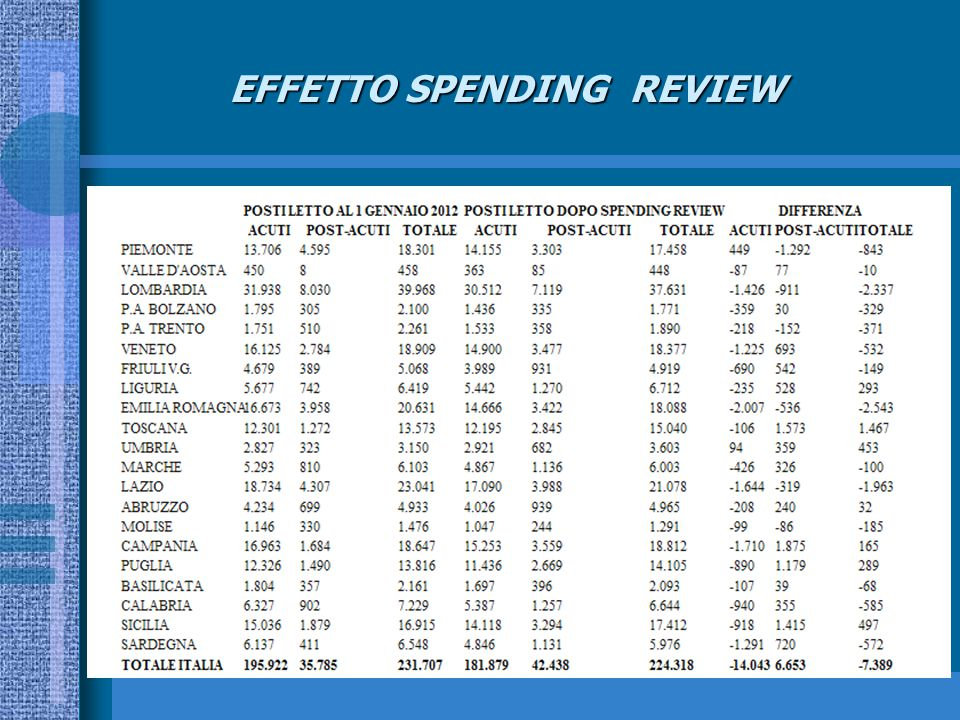 EFFETTO SPENDING REVIEW
