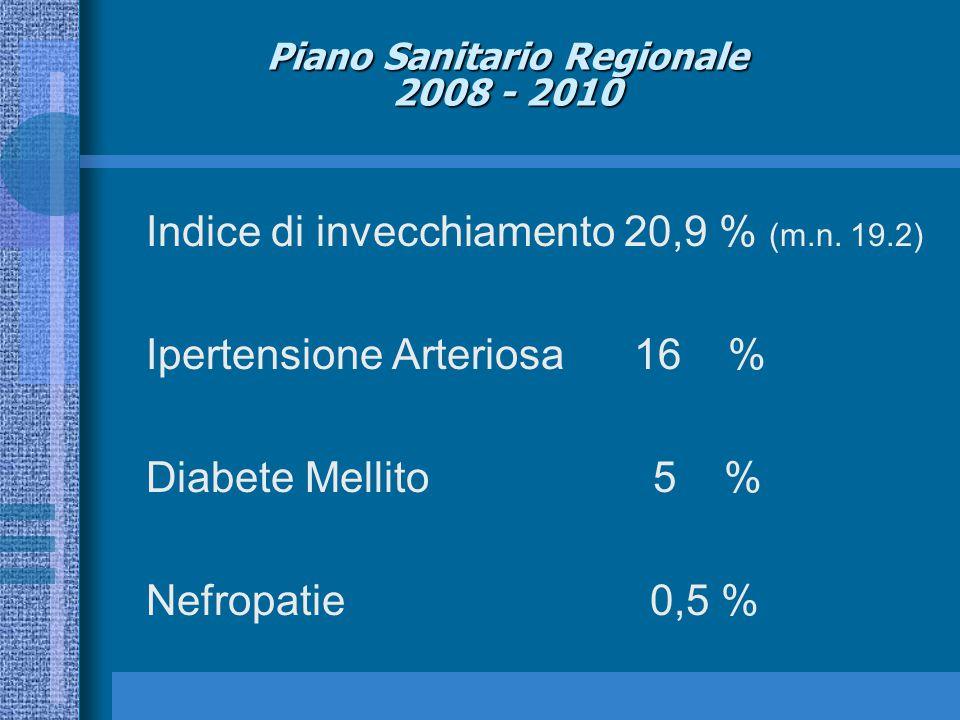 Piano Sanitario Regionale 2008 - 2010 Indice di invecchiamento 20,9 % (m.n.