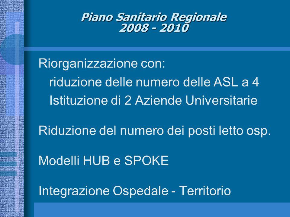 Piano Sanitario Regionale 2008 - 2010 Riorganizzazione con: riduzione delle numero delle ASL a 4 Istituzione di 2 Aziende Universitarie Riduzione del numero dei posti letto osp.