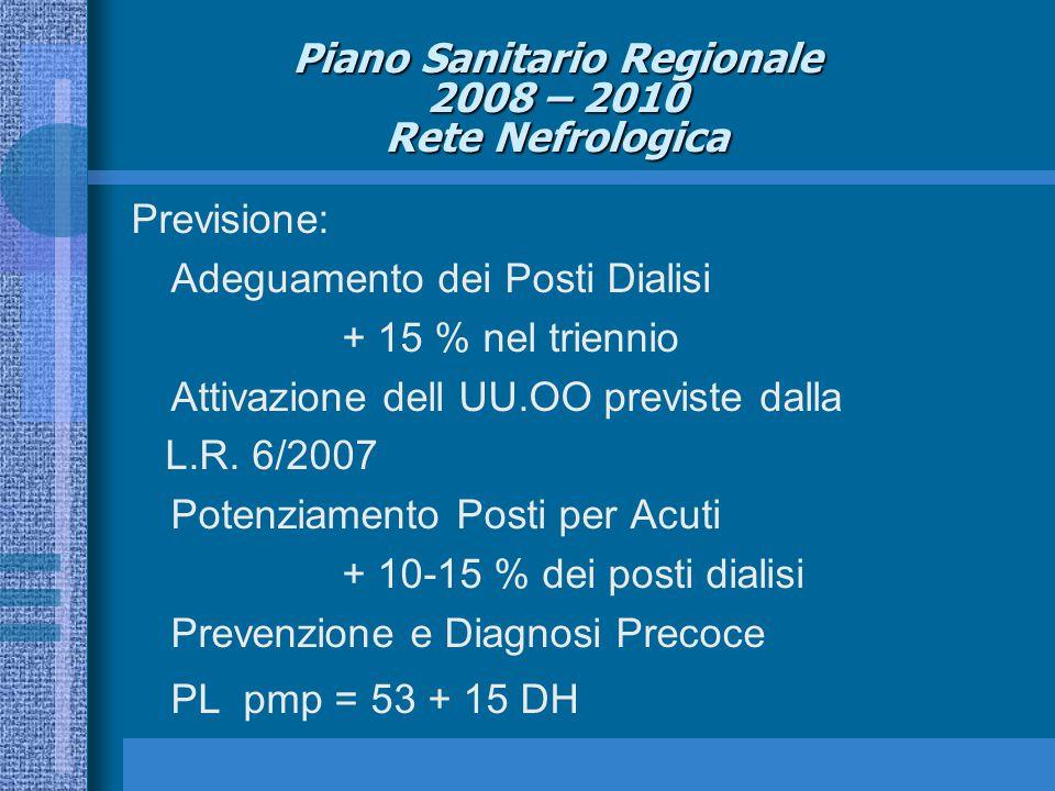 Piano Sanitario Regionale 2008 – 2010 Rete Nefrologica Previsione: Adeguamento dei Posti Dialisi + 15 % nel triennio Attivazione dell UU.OO previste dalla L.R.