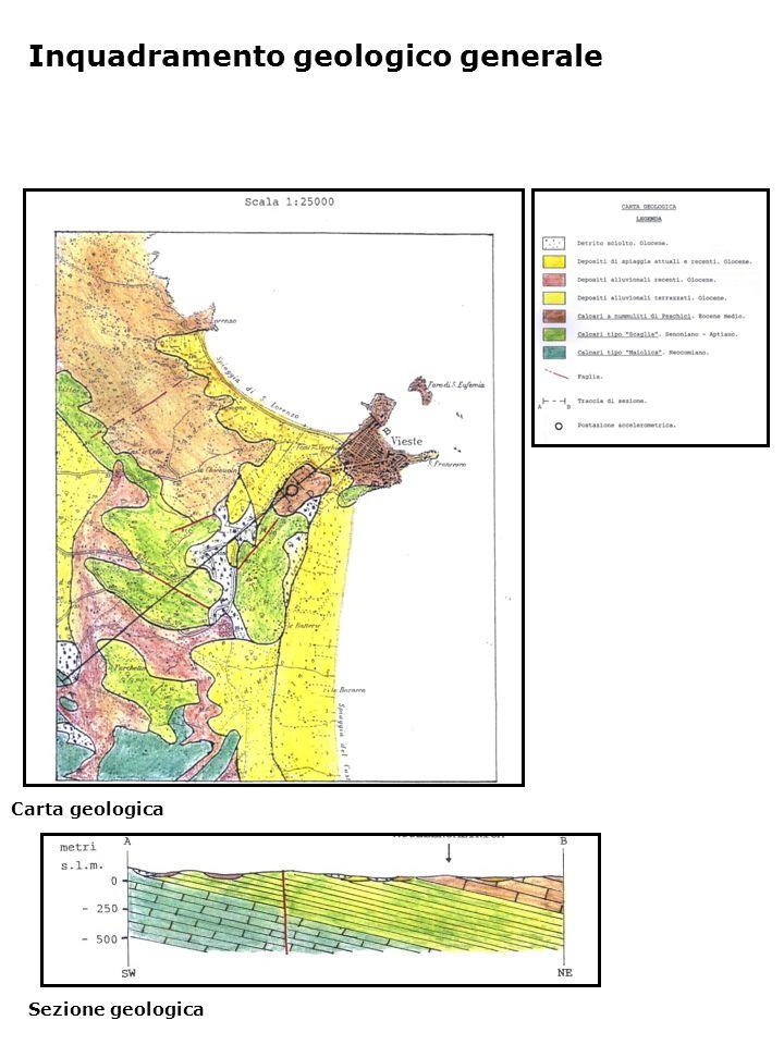 Carta geologica Sezione geologica Inquadramento geologico generale