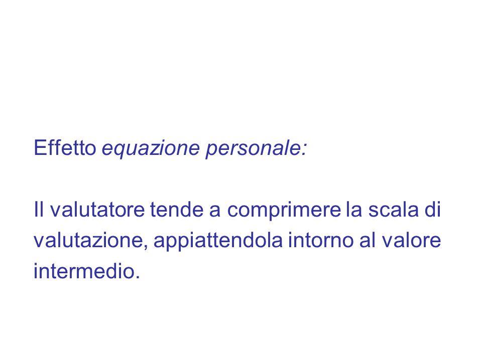 Effetto equazione personale: Il valutatore tende a comprimere la scala di valutazione, appiattendola intorno al valore intermedio.
