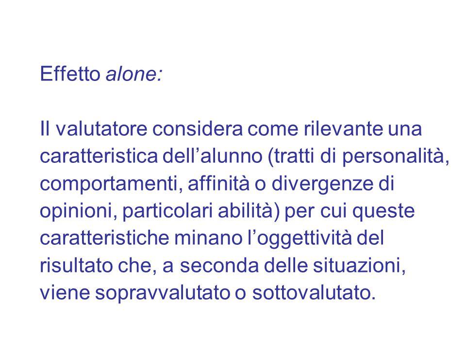 Effetto alone: Il valutatore considera come rilevante una caratteristica dell'alunno (tratti di personalità, comportamenti, affinità o divergenze di o