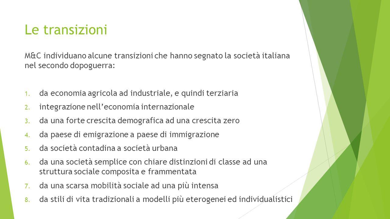 Le transizioni M&C individuano alcune transizioni che hanno segnato la società italiana nel secondo dopoguerra: 1. da economia agricola ad industriale