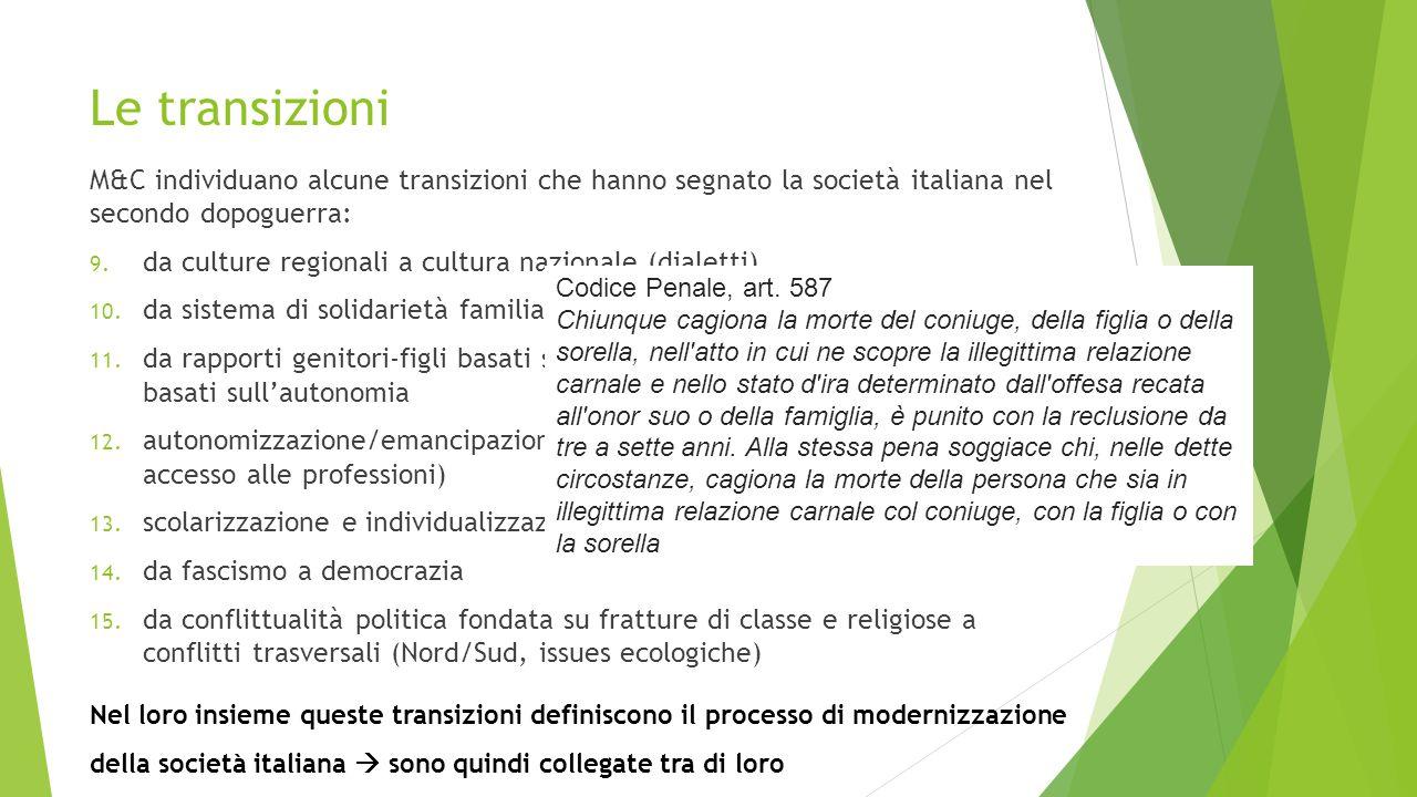 Le transizioni M&C individuano alcune transizioni che hanno segnato la società italiana nel secondo dopoguerra: 9. da culture regionali a cultura nazi
