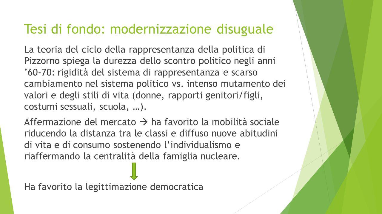 Tesi di fondo: modernizzazione disuguale La teoria del ciclo della rappresentanza della politica di Pizzorno spiega la durezza dello scontro politico