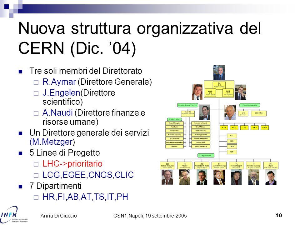 CSN1,Napoli, 19 settembre 200510 Anna Di Ciaccio Nuova struttura organizzativa del CERN (Dic. '04) Tre soli membri del Direttorato  R.Aymar (Direttor