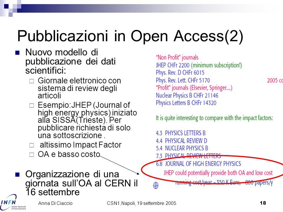 CSN1,Napoli, 19 settembre 200518 Anna Di Ciaccio Pubblicazioni in Open Access(2) Nuovo modello di pubblicazione dei dati scientifici:  Giornale elettronico con sistema di review degli articoli  Esempio:JHEP (Journal of high energy physics) iniziato alla SISSA(Trieste).