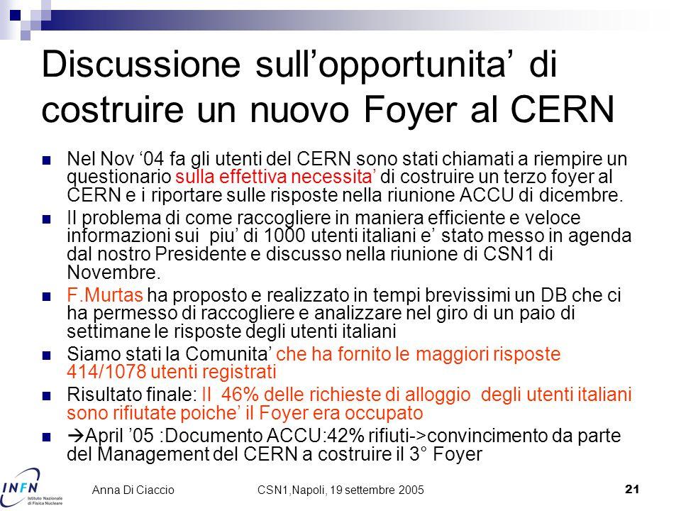 CSN1,Napoli, 19 settembre 200521 Anna Di Ciaccio Discussione sull'opportunita' di costruire un nuovo Foyer al CERN Nel Nov '04 fa gli utenti del CERN sono stati chiamati a riempire un questionario sulla effettiva necessita' di costruire un terzo foyer al CERN e i riportare sulle risposte nella riunione ACCU di dicembre.