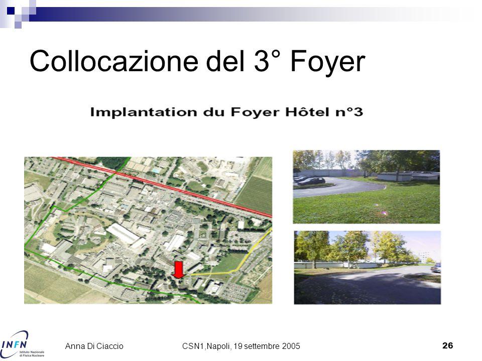 CSN1,Napoli, 19 settembre 200526 Anna Di Ciaccio Collocazione del 3° Foyer