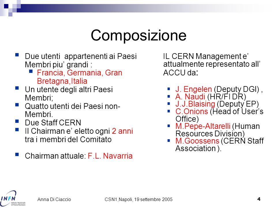 CSN1,Napoli, 19 settembre 20054 Anna Di Ciaccio Composizione  Due utenti appartenenti ai Paesi Membri piu' grandi :  Francia, Germania, Gran Bretagn
