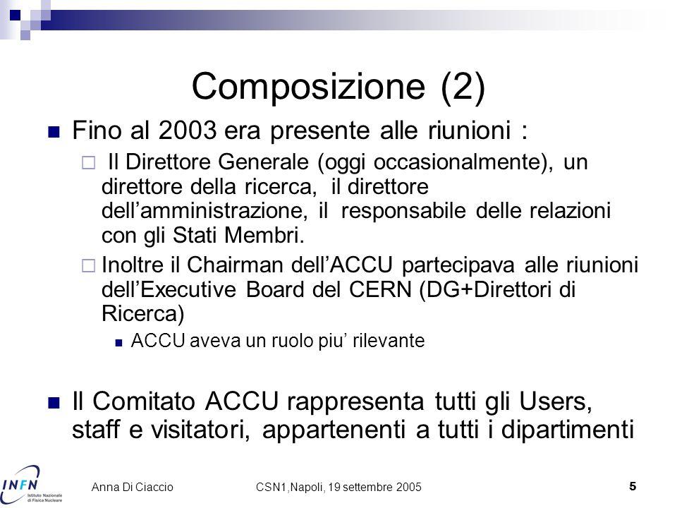 CSN1,Napoli, 19 settembre 20055 Anna Di Ciaccio Composizione (2) Fino al 2003 era presente alle riunioni :  Il Direttore Generale (oggi occasionalmente), un direttore della ricerca, il direttore dell'amministrazione, il responsabile delle relazioni con gli Stati Membri.