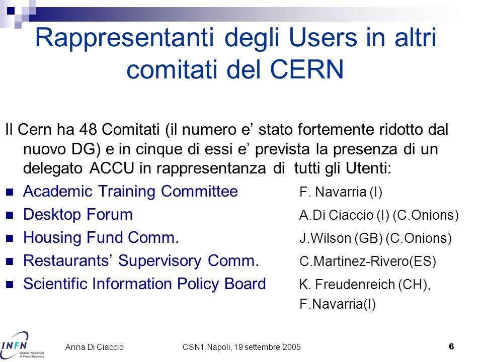 CSN1,Napoli, 19 settembre 20056 Anna Di Ciaccio Rappresentanti degli Users in altri comitati del CERN Il Cern ha 48 Comitati (il numero e' stato fortemente ridotto dal nuovo DG) e in cinque di essi e' prevista la presenza di un delegato ACCU in rappresentanza di tutti gli Utenti: Academic Training Committee F.