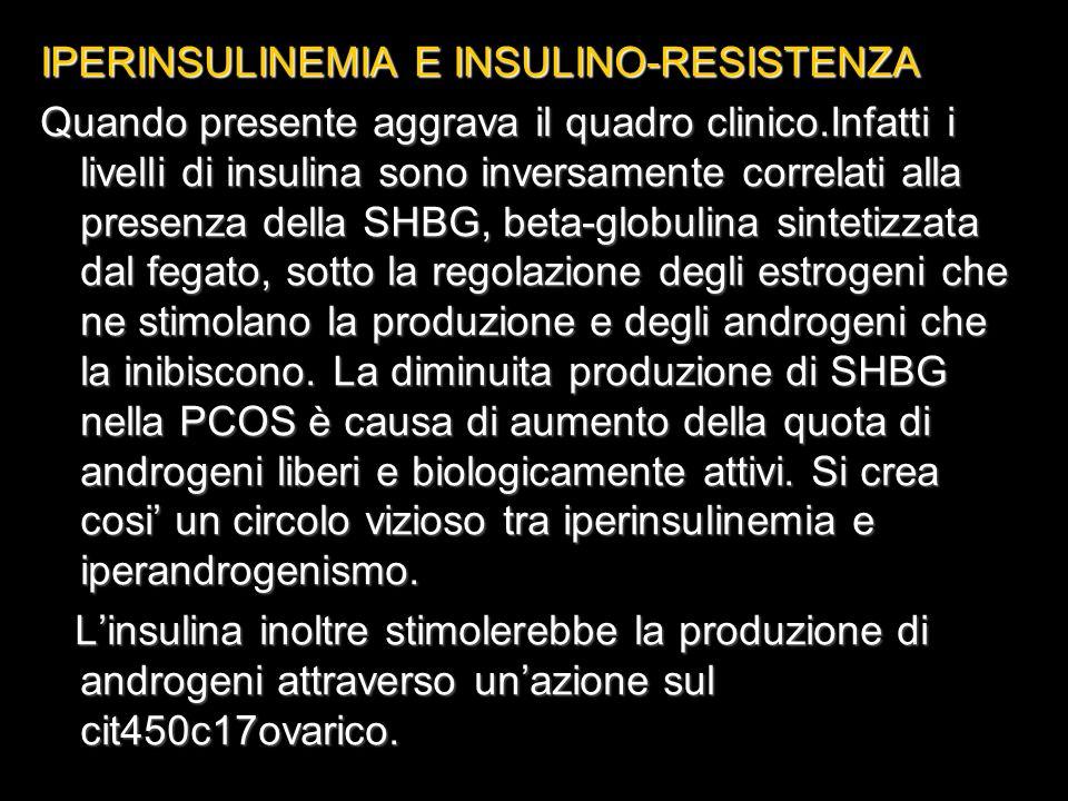 IPERINSULINEMIA E INSULINO-RESISTENZA Quando presente aggrava il quadro clinico.Infatti i livelli di insulina sono inversamente correlati alla presenz
